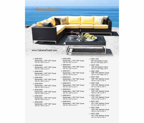 Patio Furniture By Details, Canada Patio Furniture Covers