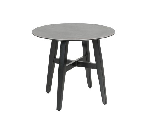 Shop Patio Furniture By Details Cabanacoast Store Locator Greater Toronto Area Canada The Usa